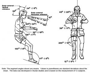 Zero-gravity massage chair position diagram